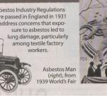 Asbetos Man 1939 World Trade Fair